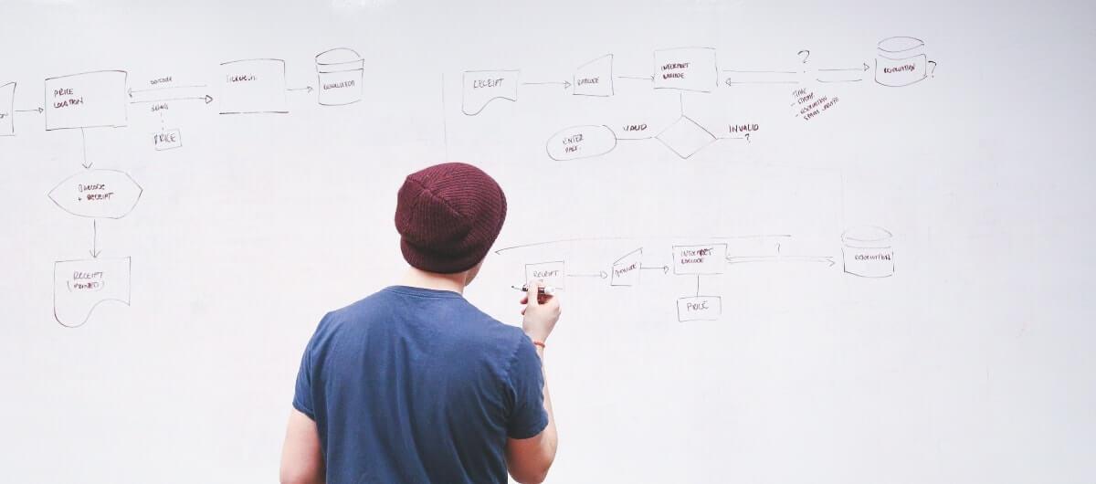 Analyse eines Arbeitsprozesses